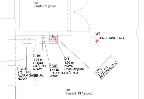 2D prikaz razporeda opreme za javljanje požara in gašenje